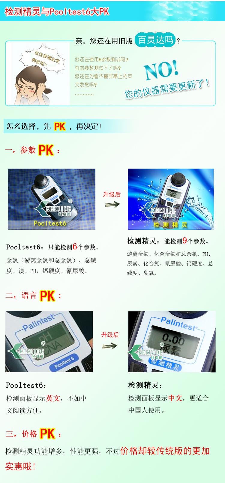与6参数检测仪的PK