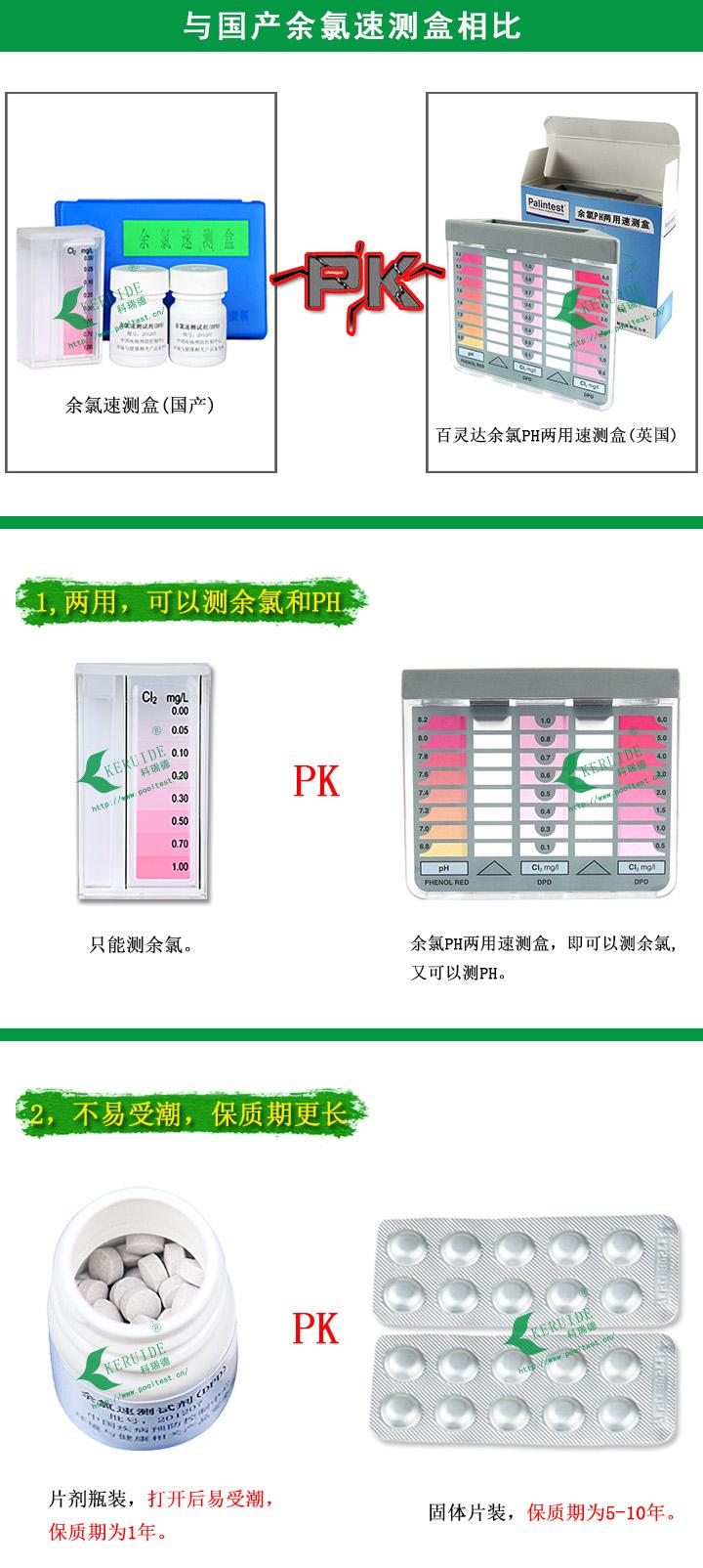 与国产余氯速测盒对比